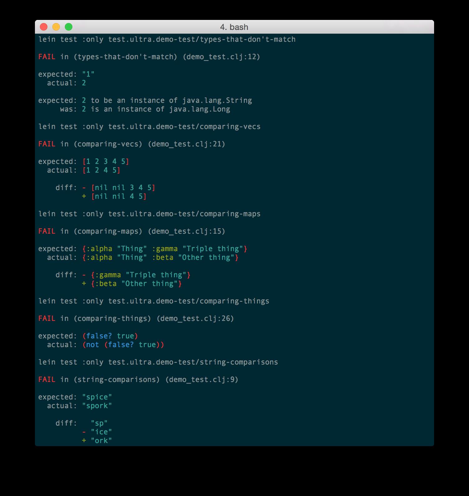 test output demo
